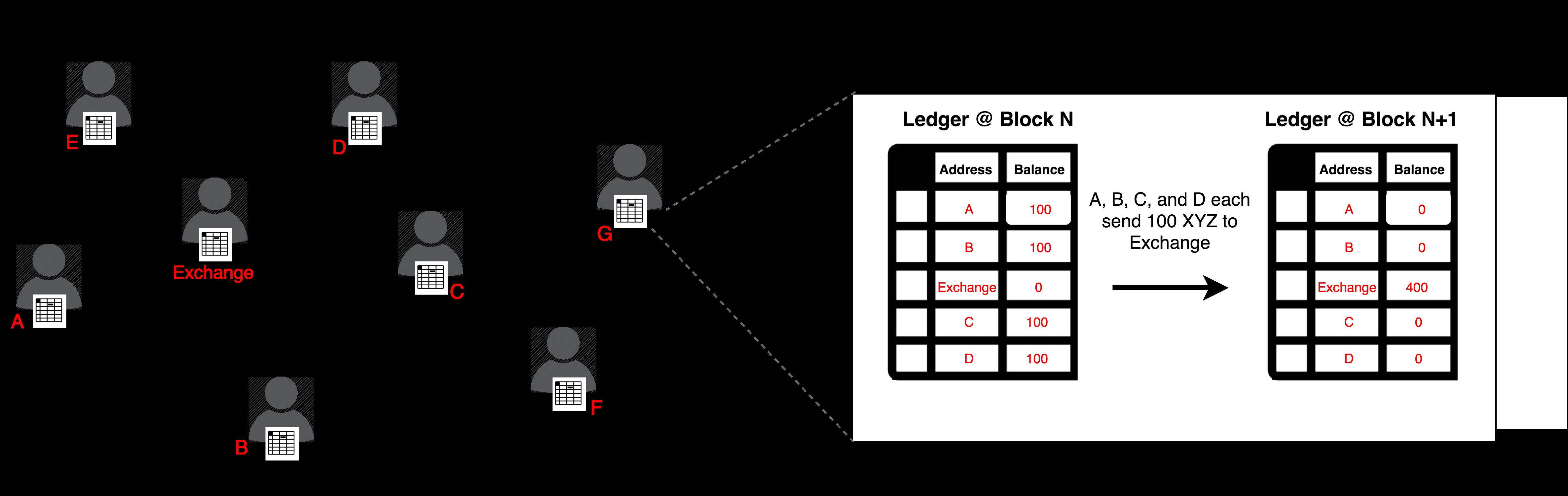 decentralizuotas bitcoin trading btc 25